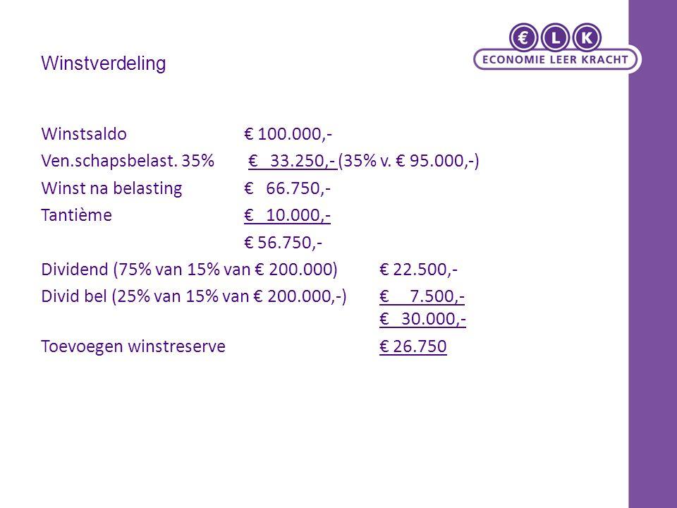 Winstverdeling Winstsaldo€ 100.000,- Ven.schapsbelast.
