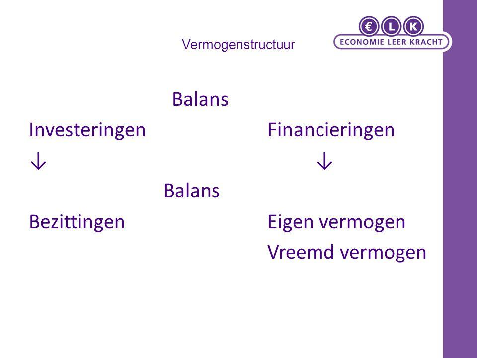 Vermogenstructuur Balans InvesteringenFinancieringen↓ Balans BezittingenEigen vermogen Vreemd vermogen