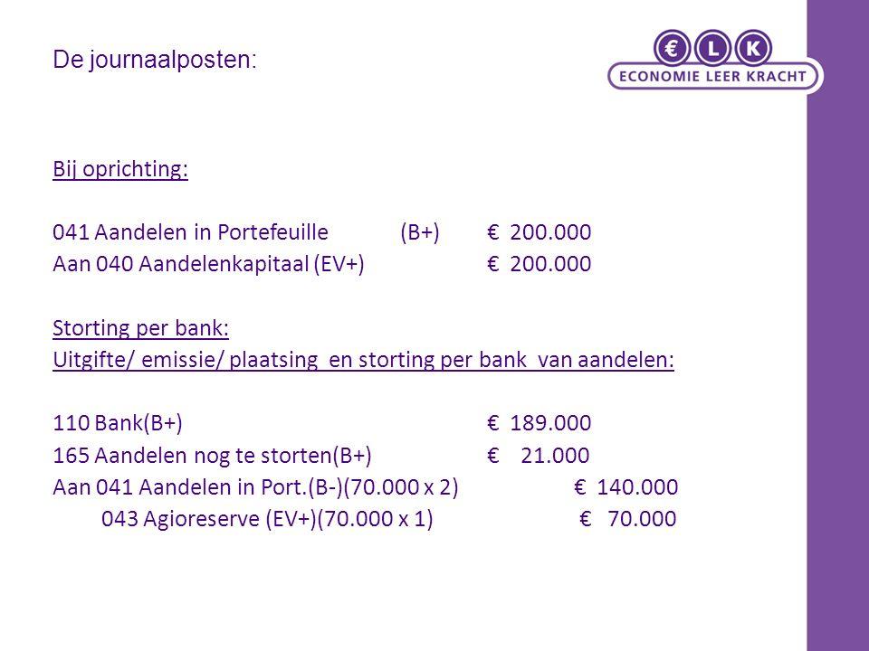 De journaalposten: Bij oprichting: 041 Aandelen in Portefeuille (B+)€ 200.000 Aan 040 Aandelenkapitaal(EV+)€ 200.000 Storting per bank: Uitgifte/ emissie/ plaatsing en storting per bank van aandelen: 110 Bank(B+) € 189.000 165 Aandelen nog te storten(B+) € 21.000 Aan 041 Aandelen in Port.(B-)(70.000 x 2)€ 140.000 043 Agioreserve (EV+)(70.000 x 1) € 70.000
