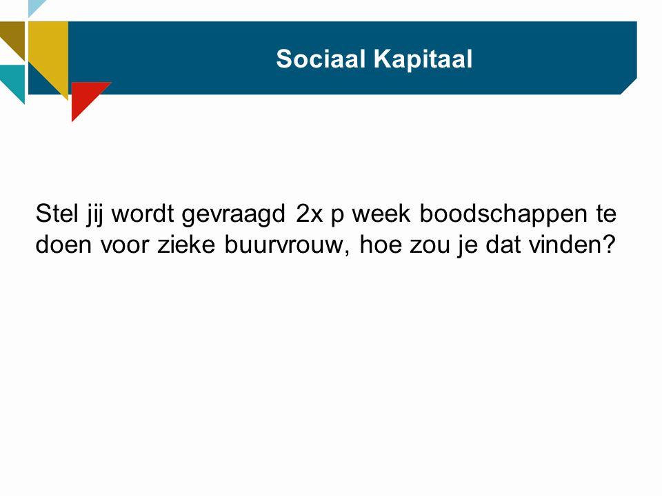 Sociaal Kapitaal Stel jij wordt gevraagd 2x p week boodschappen te doen voor zieke buurvrouw, hoe zou je dat vinden