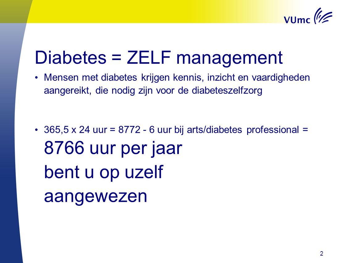 Diabetes = ZELF management Mensen met diabetes krijgen kennis, inzicht en vaardigheden aangereikt, die nodig zijn voor de diabeteszelfzorg 365,5 x 24 uur = 8772 - 6 uur bij arts/diabetes professional = 8766 uur per jaar bent u op uzelf aangewezen 2