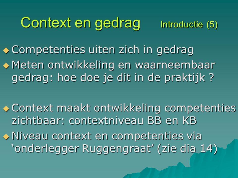 Context en gedrag Introductie (5)  Competenties uiten zich in gedrag  Meten ontwikkeling en waarneembaar gedrag: hoe doe je dit in de praktijk .