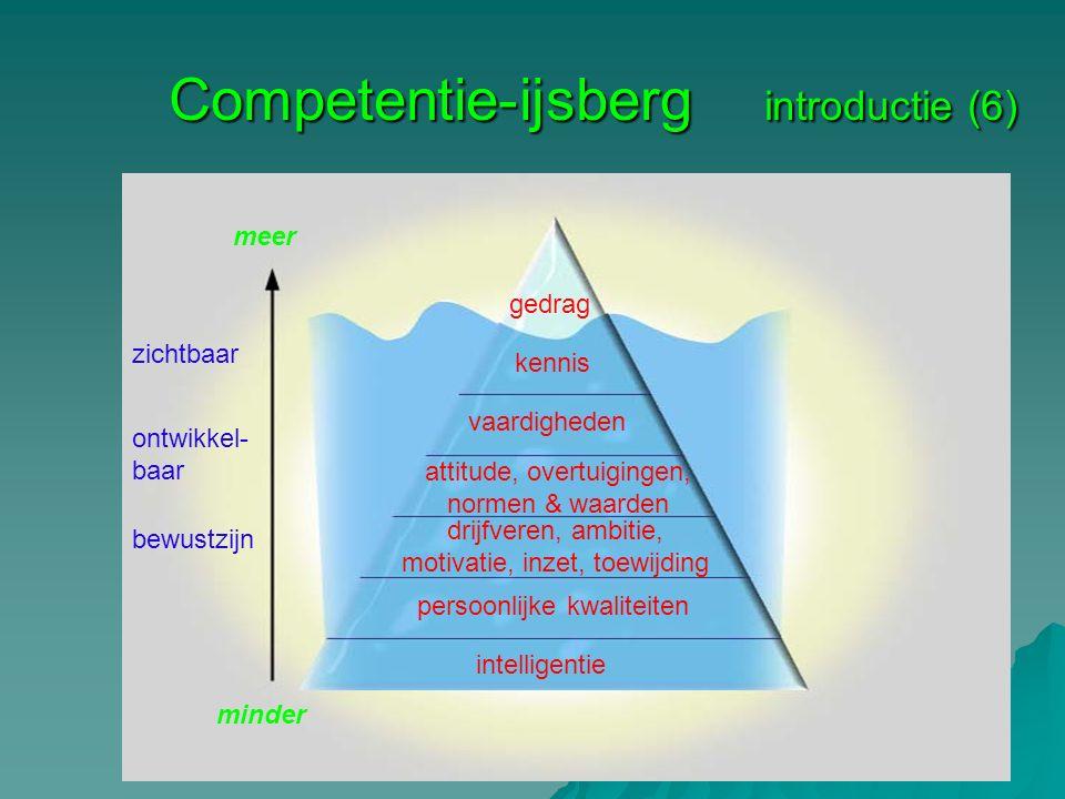Competentie-ijsberg introductie (6) kennis gedrag vaardigheden attitude, overtuigingen, normen & waarden persoonlijke kwaliteiten drijfveren, ambitie, motivatie, inzet, toewijding intelligentie bewustzijn minder meer zichtbaar ontwikkel- baar