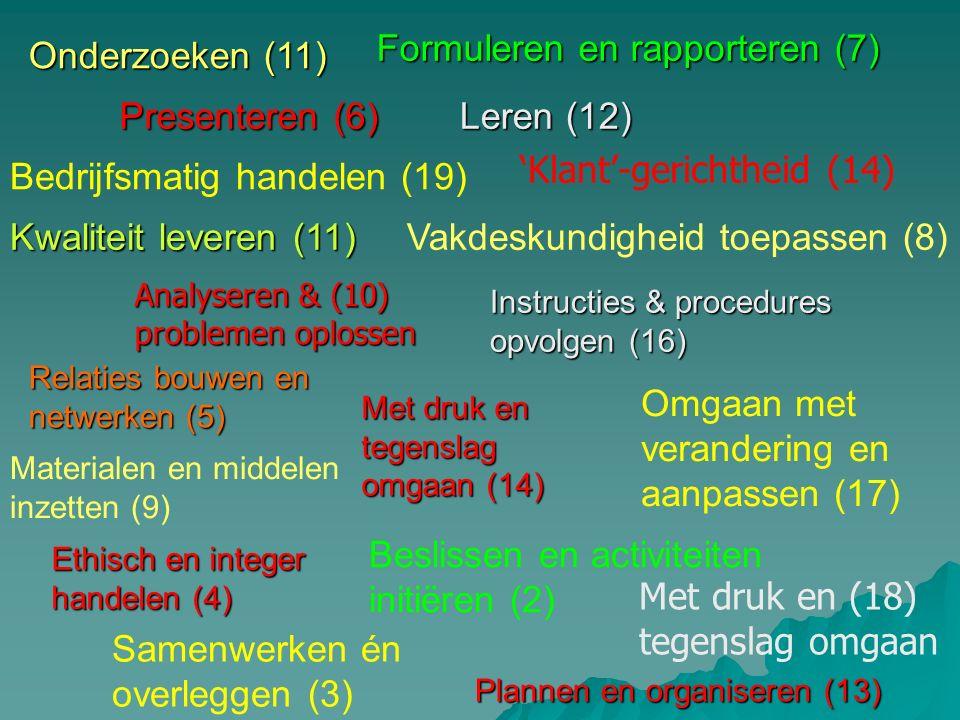 Met druk en tegenslag omgaan (14) Instructies & procedures opvolgen (16) Kwaliteit leveren (11) Omgaan met verandering en aanpassen (17) Bedrijfsmatig handelen (19) Samenwerken én overleggen (3) Beslissen en activiteiten initiëren (2) Ethisch en integer handelen (4) Onderzoeken (11) Materialen en middelen inzetten (9) Relaties bouwen en netwerken (5) Presenteren (6) Formuleren en rapporteren (7) Vakdeskundigheid toepassen (8) Leren (12) Plannen en organiseren (13) 'Klant'-gerichtheid (14) Analyseren & (10) problemen oplossen Met druk en (18) tegenslag omgaan