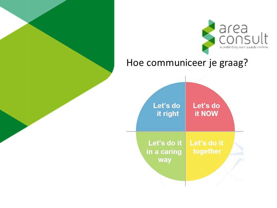 Hoe communiceer je graag Robuuste dialoog Resultaat Commitment verantwoordelijkheid