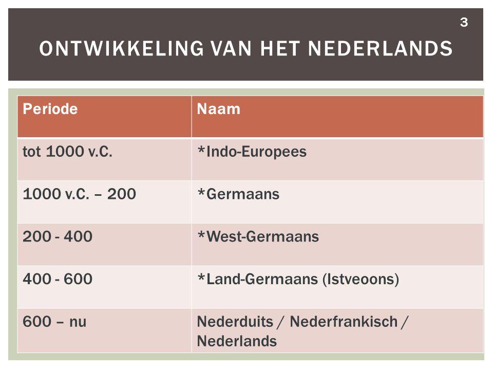 3 ONTWIKKELING VAN HET NEDERLANDS PeriodeNaam tot 1000 v.C.*Indo-Europees 1000 v.C.