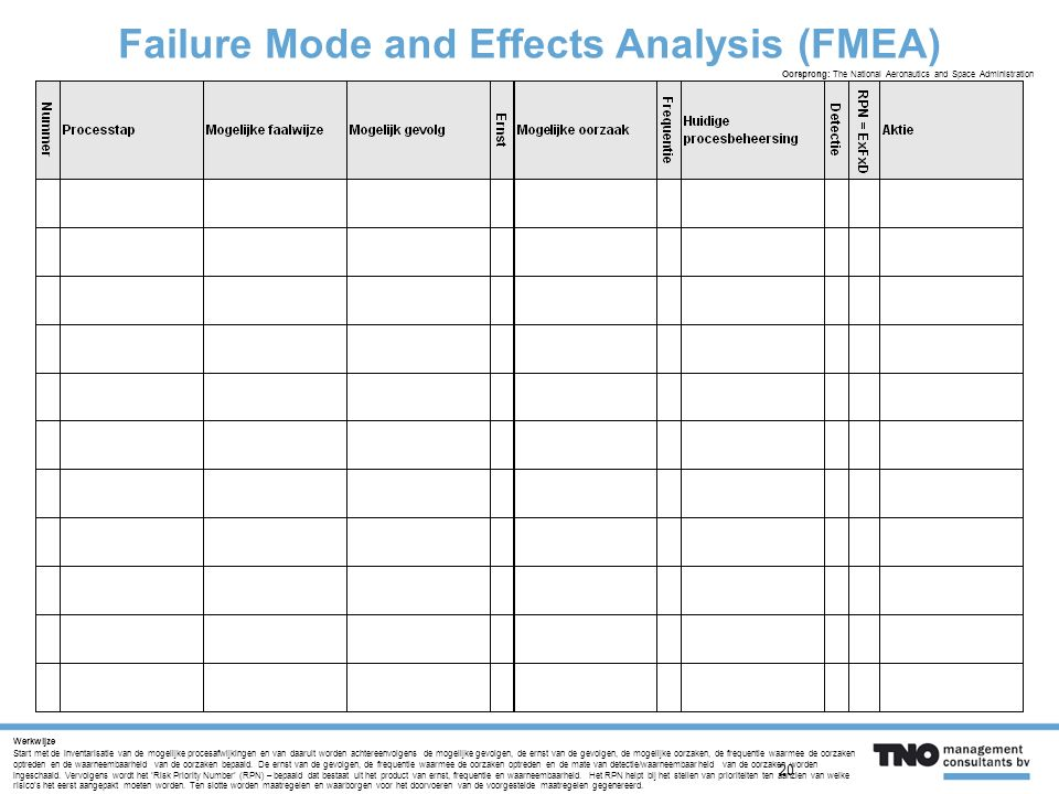 Failure Mode and Effects Analysis (FMEA) Werkwijze Start met de inventarisatie van de mogelijke procesafwijkingen en van daaruit worden achtereenvolge