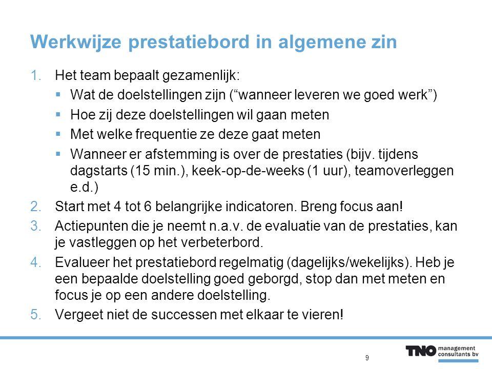 Werkwijze prestatiebord in algemene zin 1.Het team bepaalt gezamenlijk:  Wat de doelstellingen zijn ( wanneer leveren we goed werk )  Hoe zij deze doelstellingen wil gaan meten  Met welke frequentie ze deze gaat meten  Wanneer er afstemming is over de prestaties (bijv.