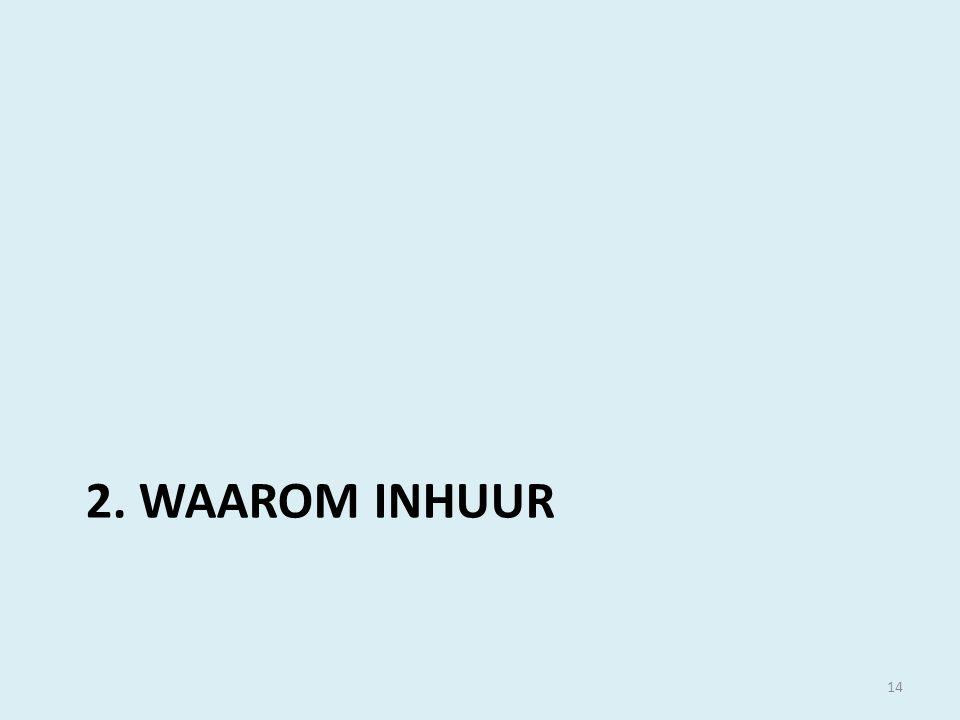 2. WAAROM INHUUR 14