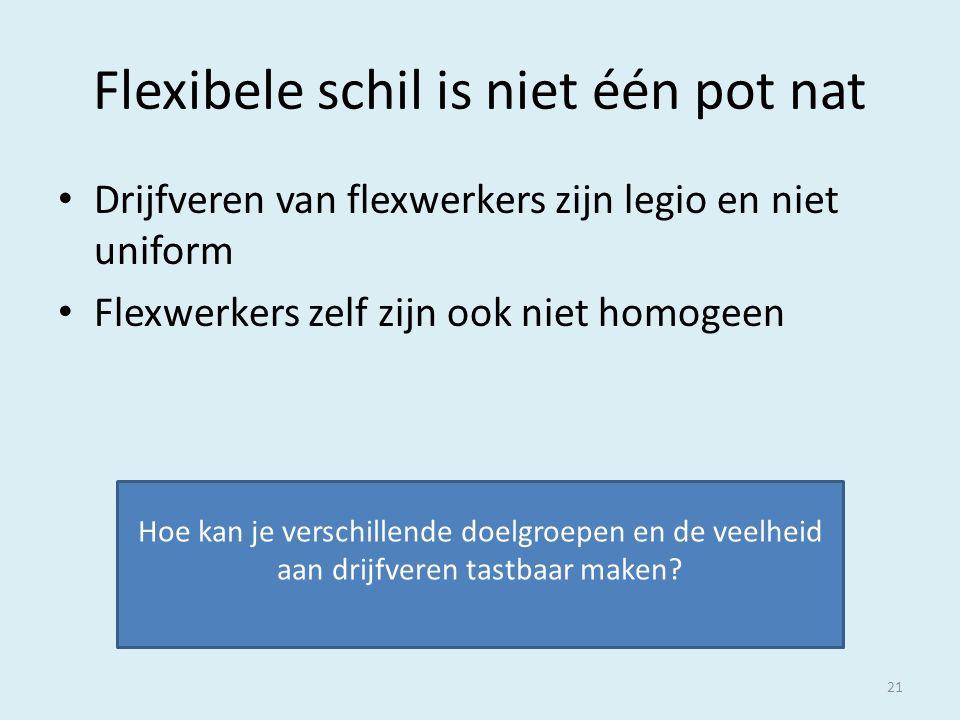 Flexibele schil is niet één pot nat Drijfveren van flexwerkers zijn legio en niet uniform Flexwerkers zelf zijn ook niet homogeen 21 Hoe kan je verschillende doelgroepen en de veelheid aan drijfveren tastbaar maken