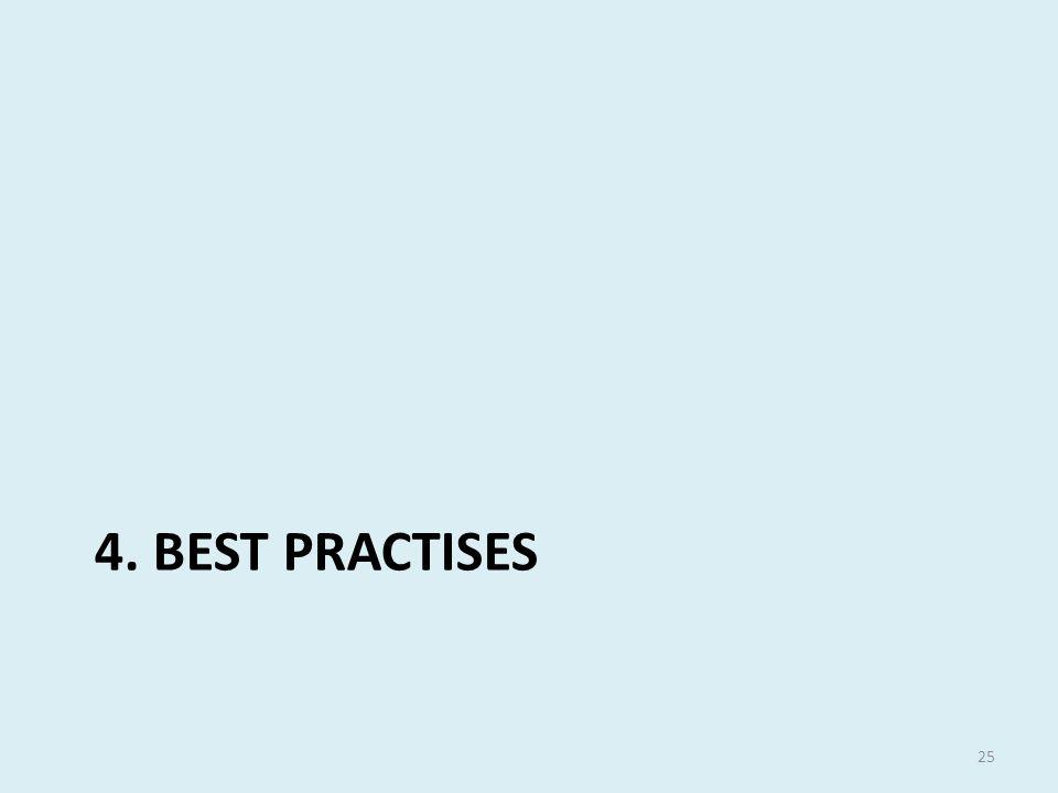 4. BEST PRACTISES 25