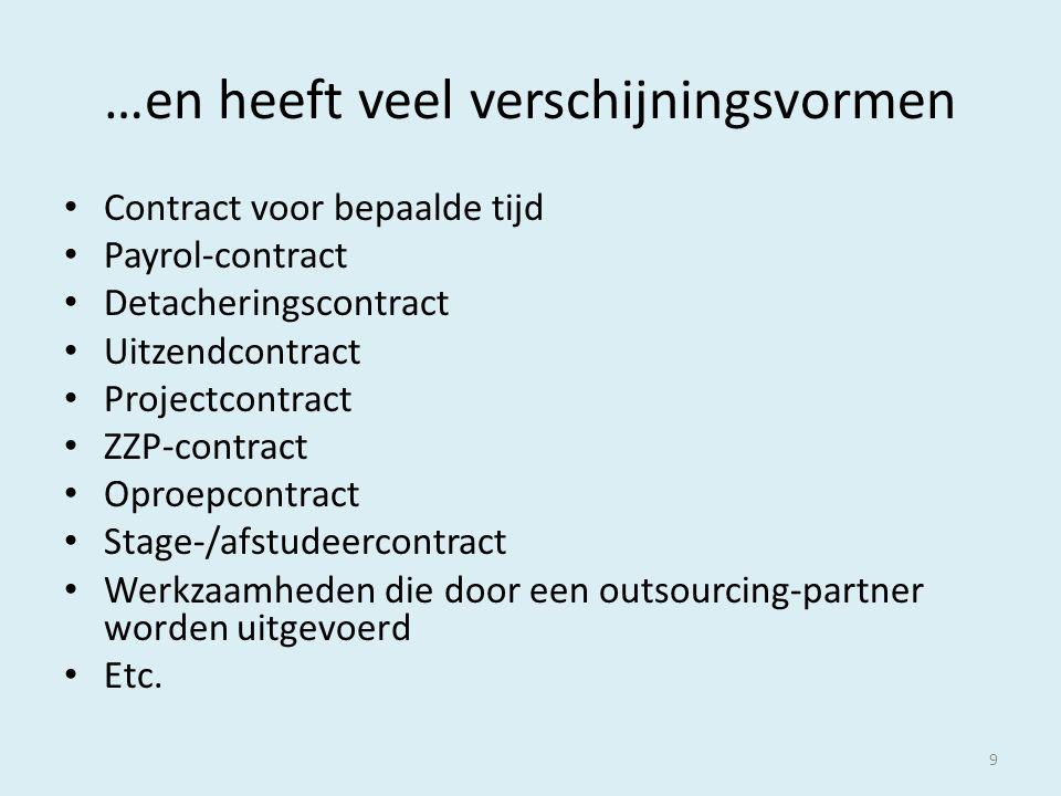 …en heeft veel verschijningsvormen Contract voor bepaalde tijd Payrol-contract Detacheringscontract Uitzendcontract Projectcontract ZZP-contract Oproepcontract Stage-/afstudeercontract Werkzaamheden die door een outsourcing-partner worden uitgevoerd Etc.