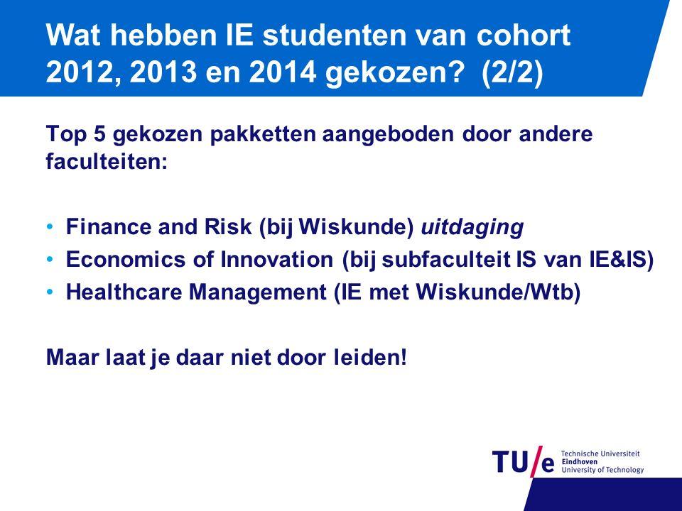 Wat hebben IE studenten van cohort 2012, 2013 en 2014 gekozen? (2/2) Top 5 gekozen pakketten aangeboden door andere faculteiten: Finance and Risk (bij