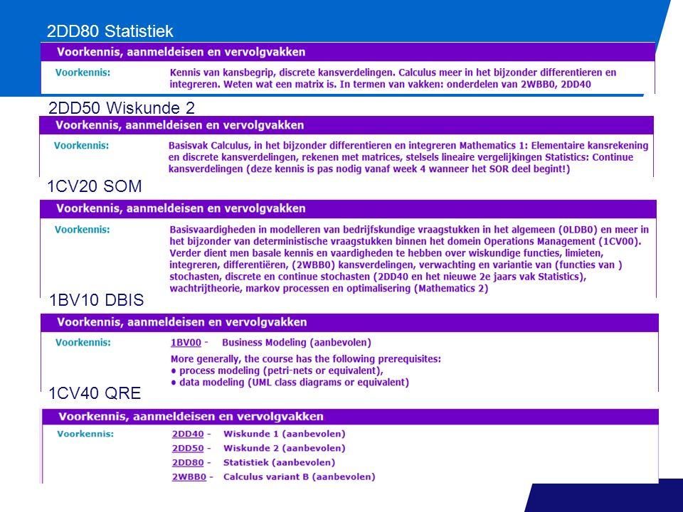 2DD80 Statistiek 2DD50 Wiskunde 2 1CV20 SOM 1BV10 DBIS 1CV40 QRE