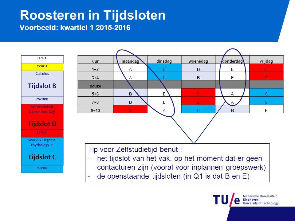 Roosteren in Tijdsloten Voorbeeld: kwartiel 1 2015-2016 Q 1.1 Year 1 Calculus Tijdslot B 2WBB0 Deterministic Operations Mgt Tijdslot D 1CV00 Work & Or