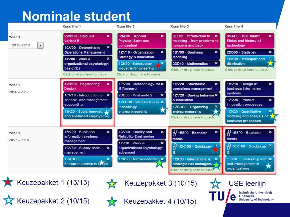 Keuzepakket 1 (15/15) Keuzepakket 2 (10/15) Keuzepakket 4 (10/15) USE leerlijn Nominale student Keuzepakket 3 (10/15)