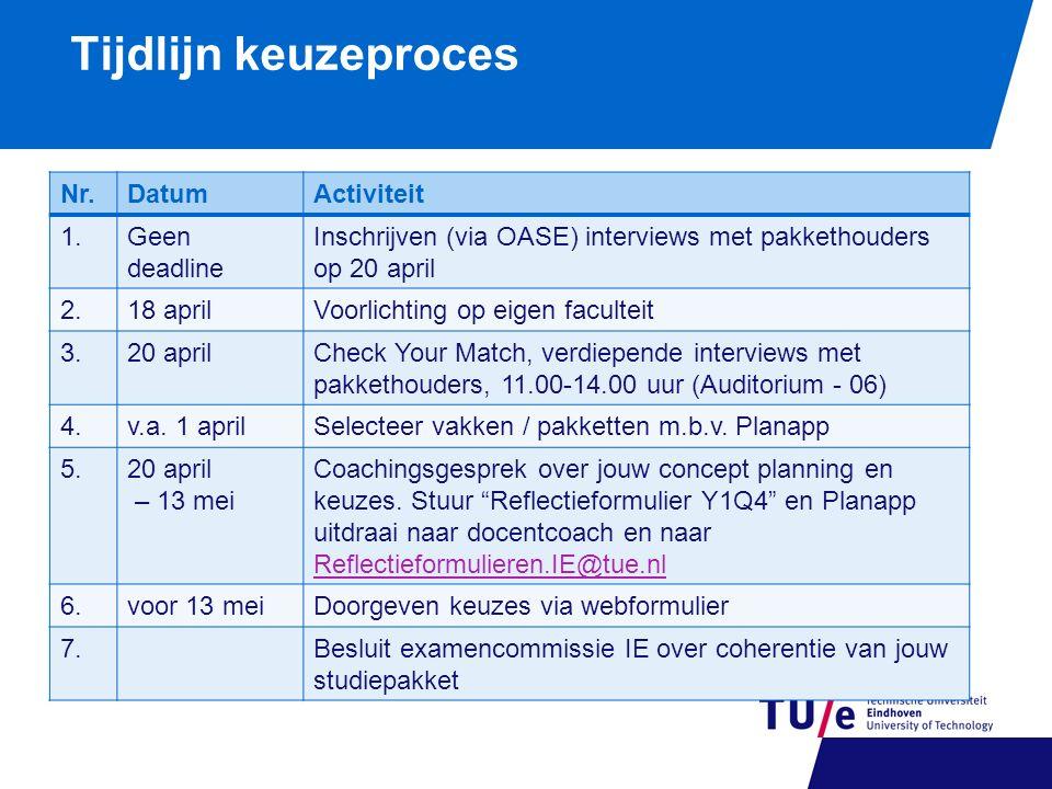 Tijdlijn keuzeproces Nr.DatumActiviteit 1.Geen deadline Inschrijven (via OASE) interviews met pakkethouders op 20 april 2.18 aprilVoorlichting op eige