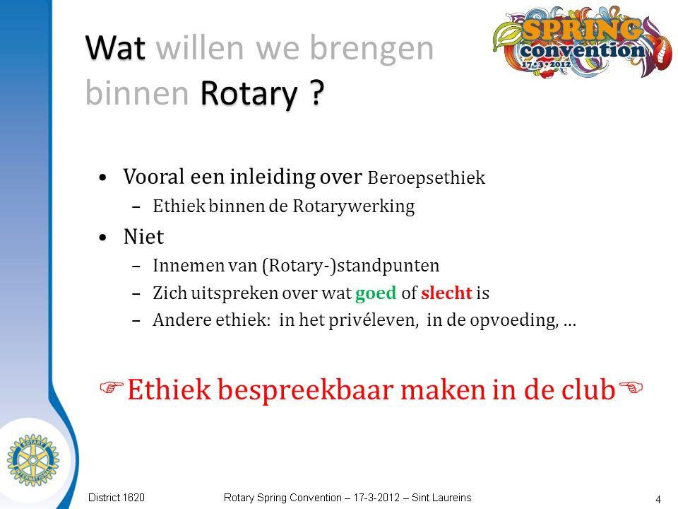 Vooral een inleiding over Beroepsethiek –Ethiek binnen de Rotarywerking Niet –Innemen van (Rotary-)standpunten –Zich uitspreken over wat goed of slech