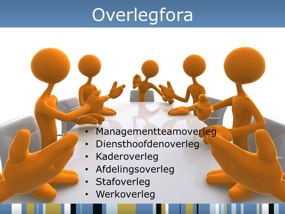 Overlegfora Managementteamoverleg Diensthoofdenoverleg Kaderoverleg Afdelingsoverleg Stafoverleg Werkoverleg