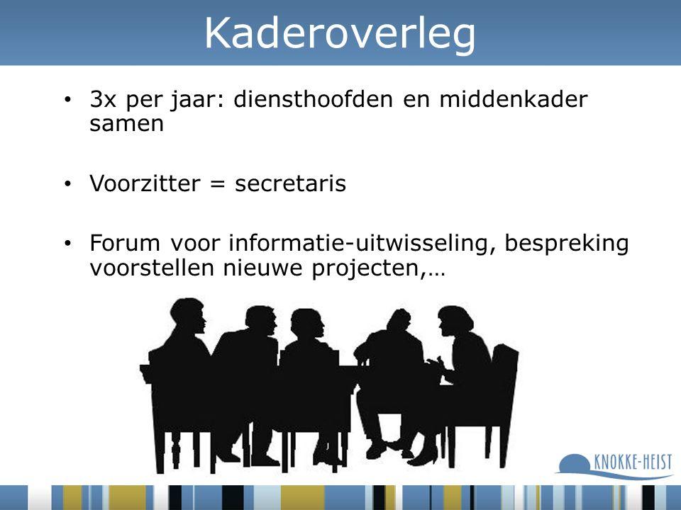 Kaderoverleg 3x per jaar: diensthoofden en middenkader samen Voorzitter = secretaris Forum voor informatie-uitwisseling, bespreking voorstellen nieuwe projecten,…
