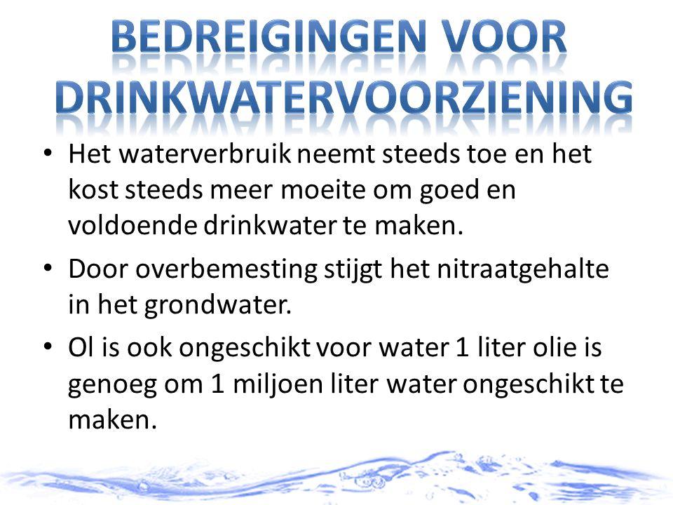 Het waterverbruik neemt steeds toe en het kost steeds meer moeite om goed en voldoende drinkwater te maken. Door overbemesting stijgt het nitraatgehal
