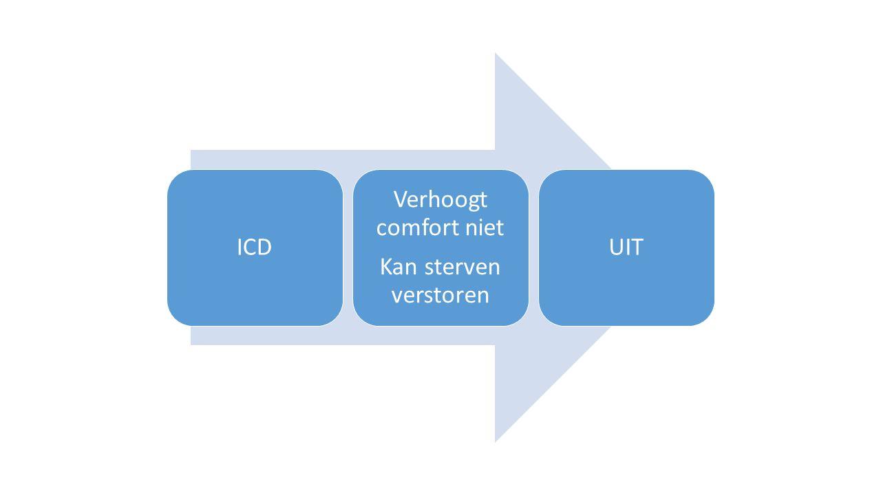 ICD Verhoogt comfort niet Kan sterven verstoren UIT