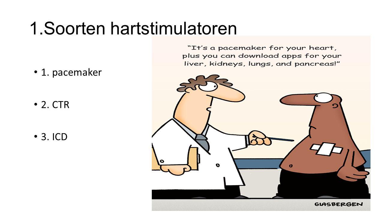 1.Soorten hartstimulatoren 1. pacemaker 2. CTR 3. ICD
