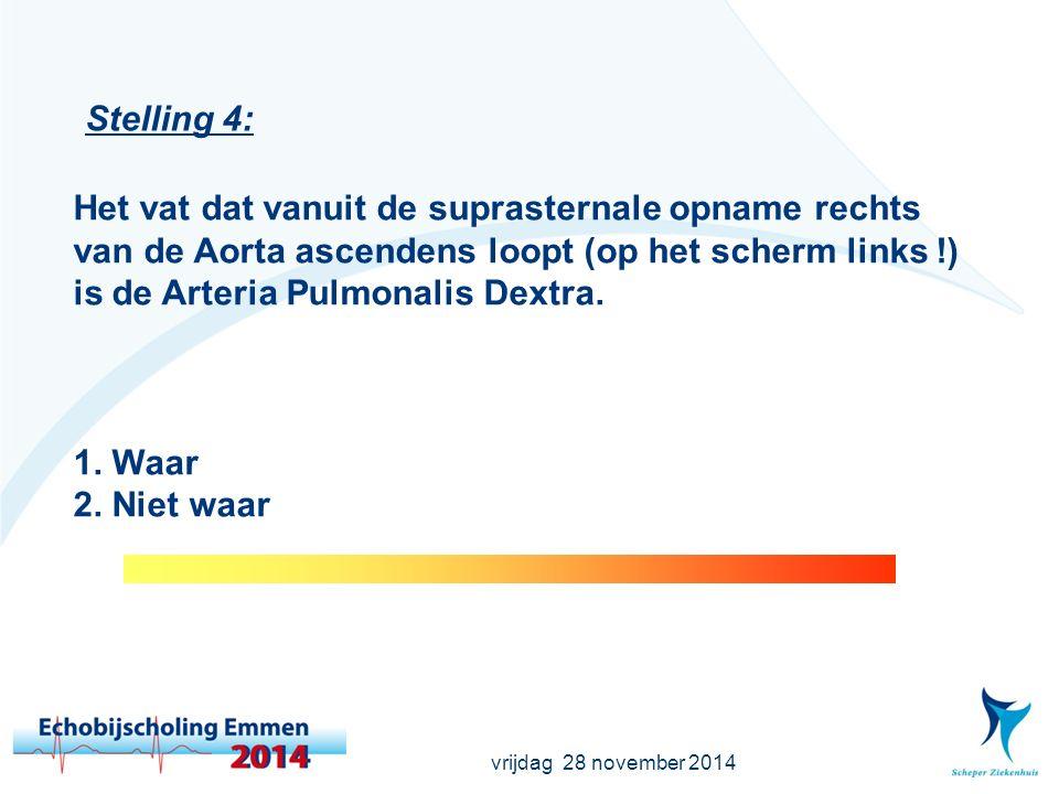 vrijdag 28 november 2014 Stelling 5: Een bicuspide Aortaklep is niet reparabel.