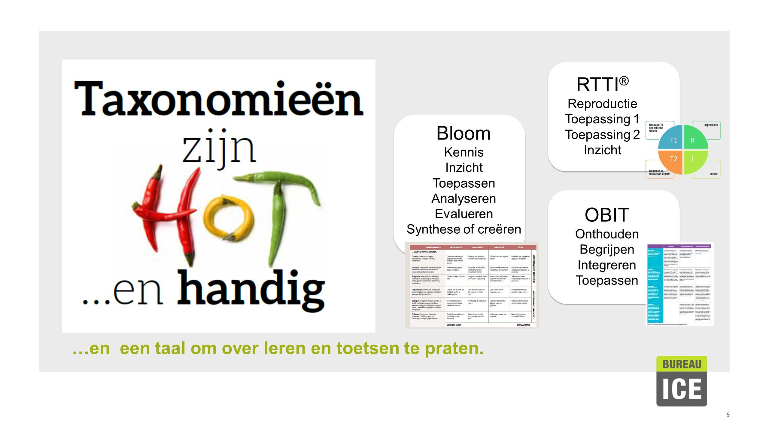 5 Bloom Kennis Inzicht Toepassen Analyseren Evalueren Synthese of creëren RTTI ® Reproductie Toepassing 1 Toepassing 2 Inzicht OBIT Onthouden Begrijpen Integreren Toepassen …en een taal om over leren en toetsen te praten.