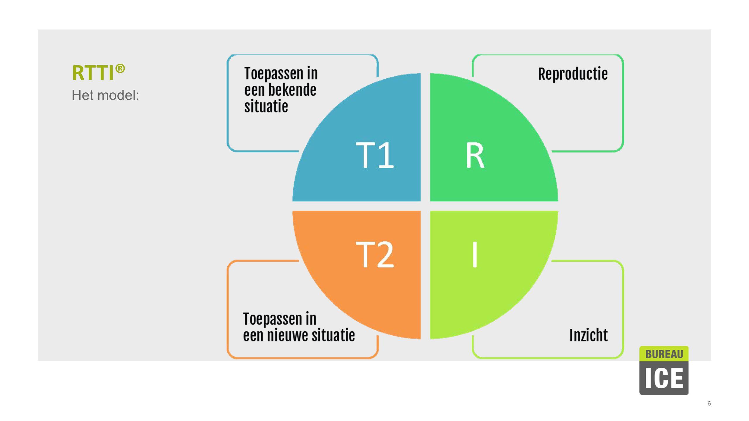 6 RTTI® Het model: