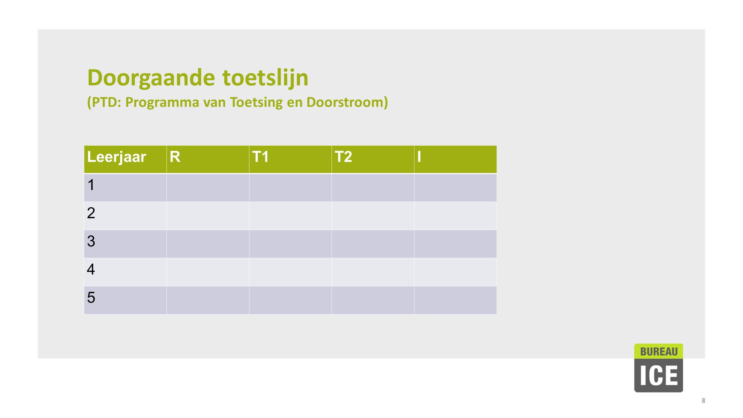 8 Doorgaande toetslijn (PTD: Programma van Toetsing en Doorstroom) LeerjaarRT1T2I 1 2 3 4 5