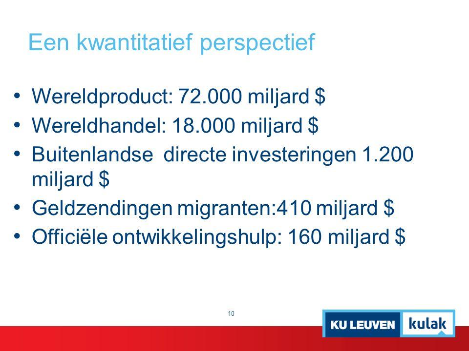 Een kwantitatief perspectief Wereldproduct: 72.000 miljard $ Wereldhandel: 18.000 miljard $ Buitenlandse directe investeringen 1.200 miljard $ Geldzen