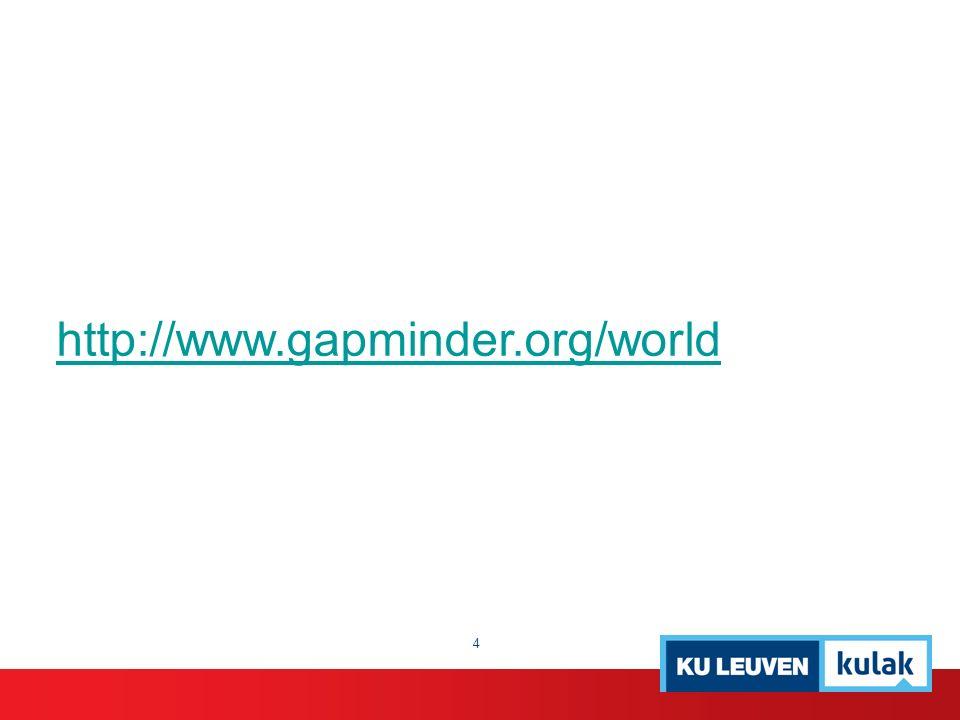 http://www.gapminder.org/world 4