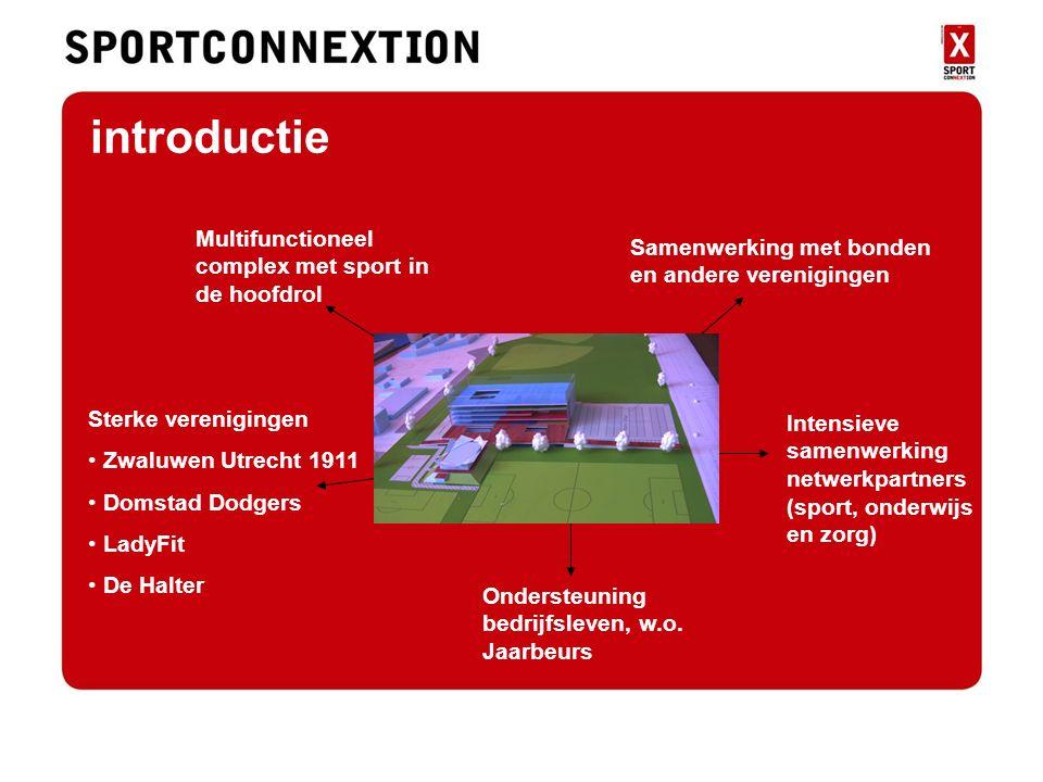 introductie Multifunctioneel complex met sport in de hoofdrol Samenwerking met bonden en andere verenigingen Sterke verenigingen Zwaluwen Utrecht 1911