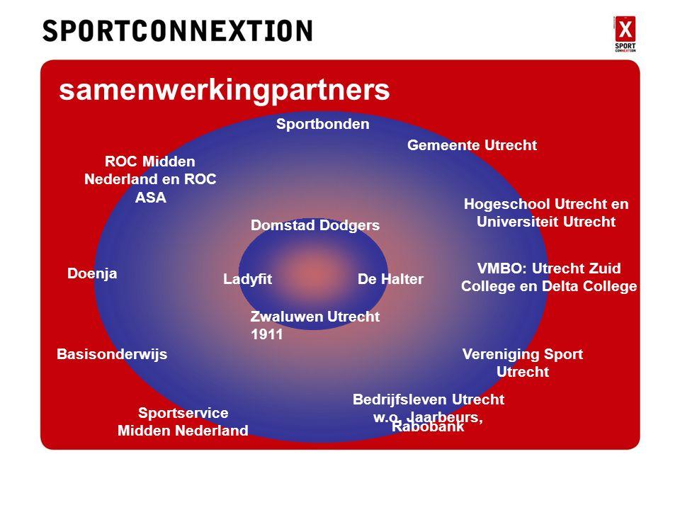 samenwerkingpartners Bedrijfsleven Utrecht w.o. Jaarbeurs, Rabobank Vereniging Sport Utrecht VMBO: Utrecht Zuid College en Delta College Hogeschool Ut