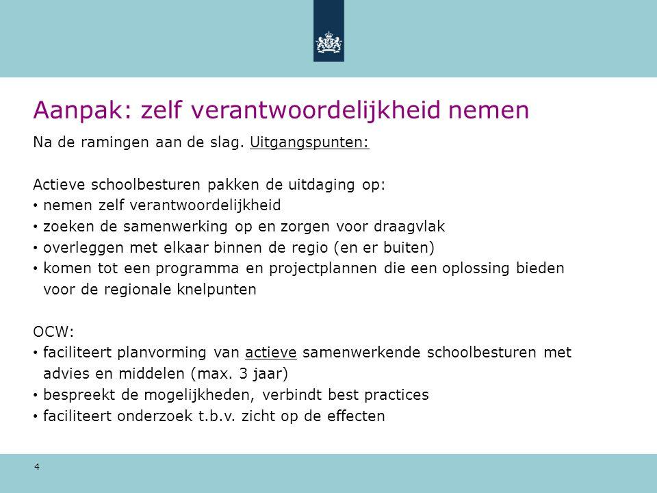 Stand van zaken OCW is bezig met de volgende regio's: Utrecht Den Haag Rijnmond Noordelijk Zuid-Holland Amsterdam Rotterdam Rijnstreek Haaglanden Stedendriehoek en IJssel-Veluwe Flevoland Limburg En er volgen meer… 5