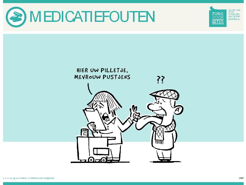 Verkeerd medicijngebruik Verkeerd medicijngebruik zorgt jaarlijks voor ongeveer …..
