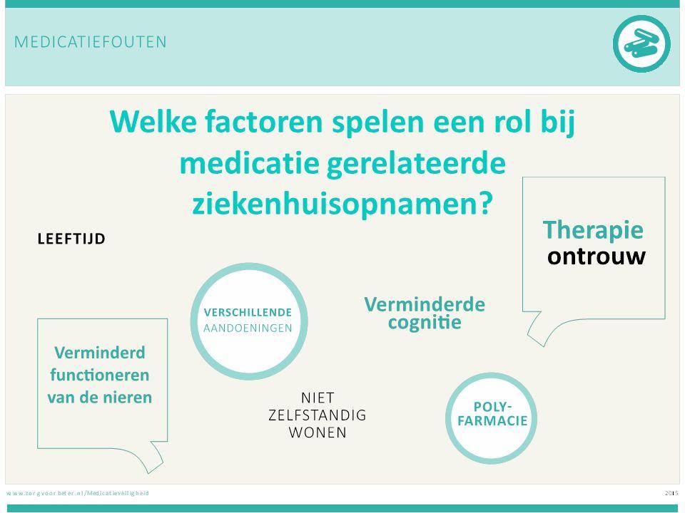 Welke factoren spelen een rol bij medicatie gerelateerde ziekenhuisopnamen
