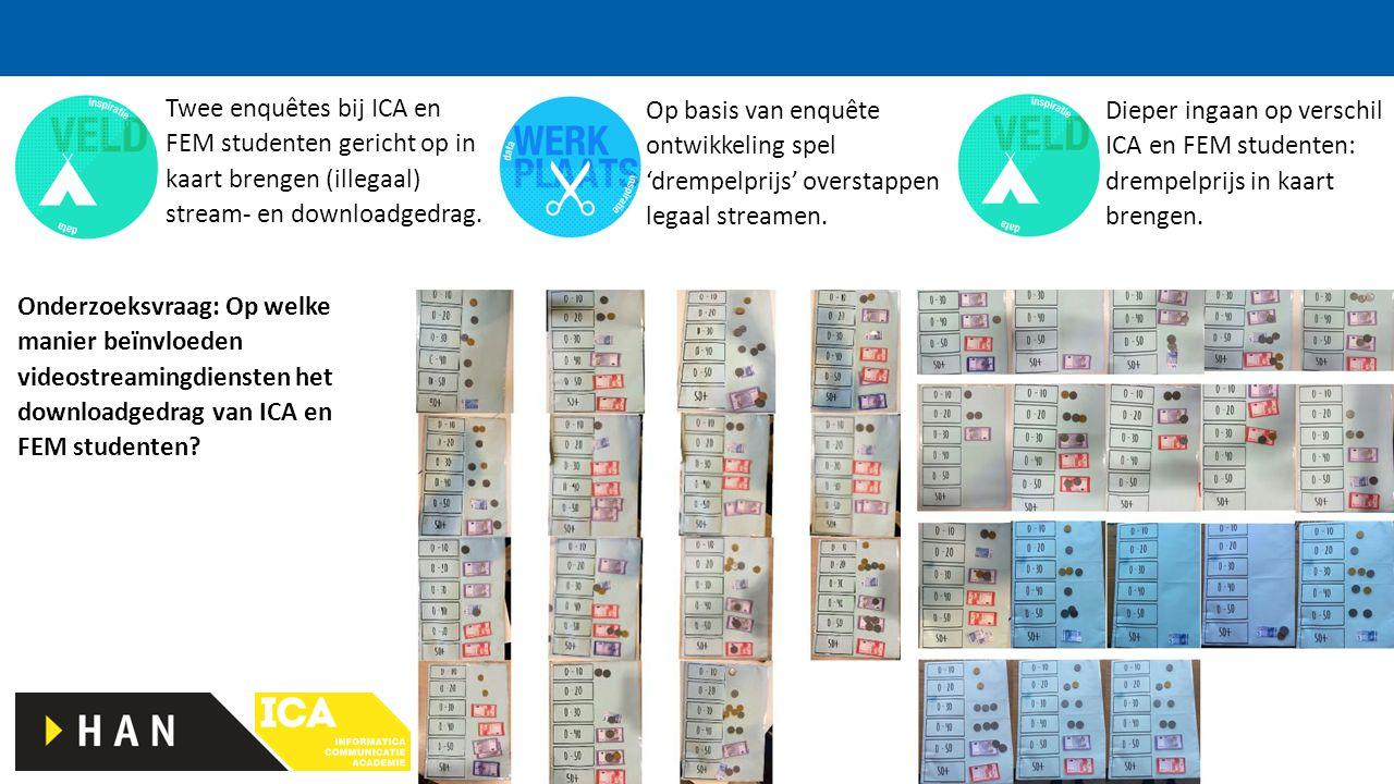 pagina 10 Twee enquêtes bij ICA en FEM studenten gericht op in kaart brengen (illegaal) stream- en downloadgedrag. Dieper ingaan op verschil ICA en FE