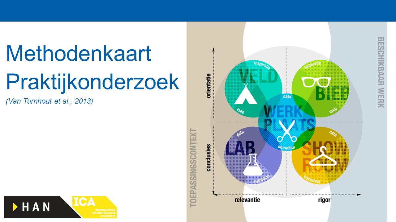 pagina 8 Methodenkaart Praktijkonderzoek (Van Turnhout et al., 2013)