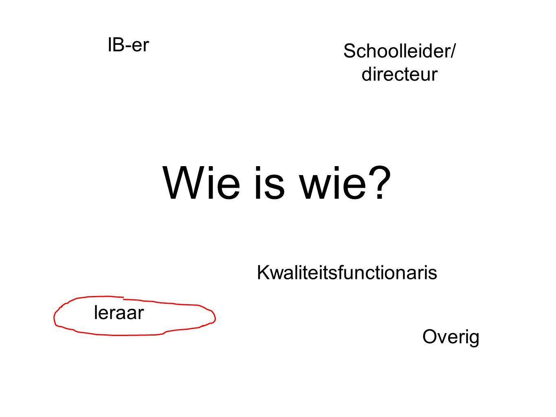 Wie is wie? IB-er Schoolleider/ directeur leraar Kwaliteitsfunctionaris Overig