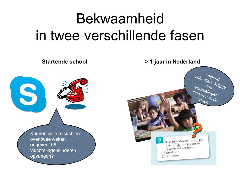 Bekwaamheid in twee verschillende fasen Startende school> 1 jaar in Nederland Kunnen jullie misschien over twee weken ongeveer 56 vluchtelingenkinderen opvangen.