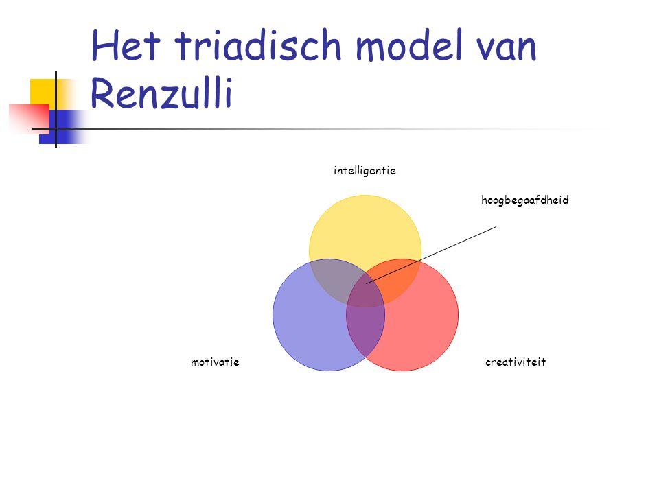 Het triadisch model van Renzulli intelligentie creativiteitmotivatie hoogbegaafdheid