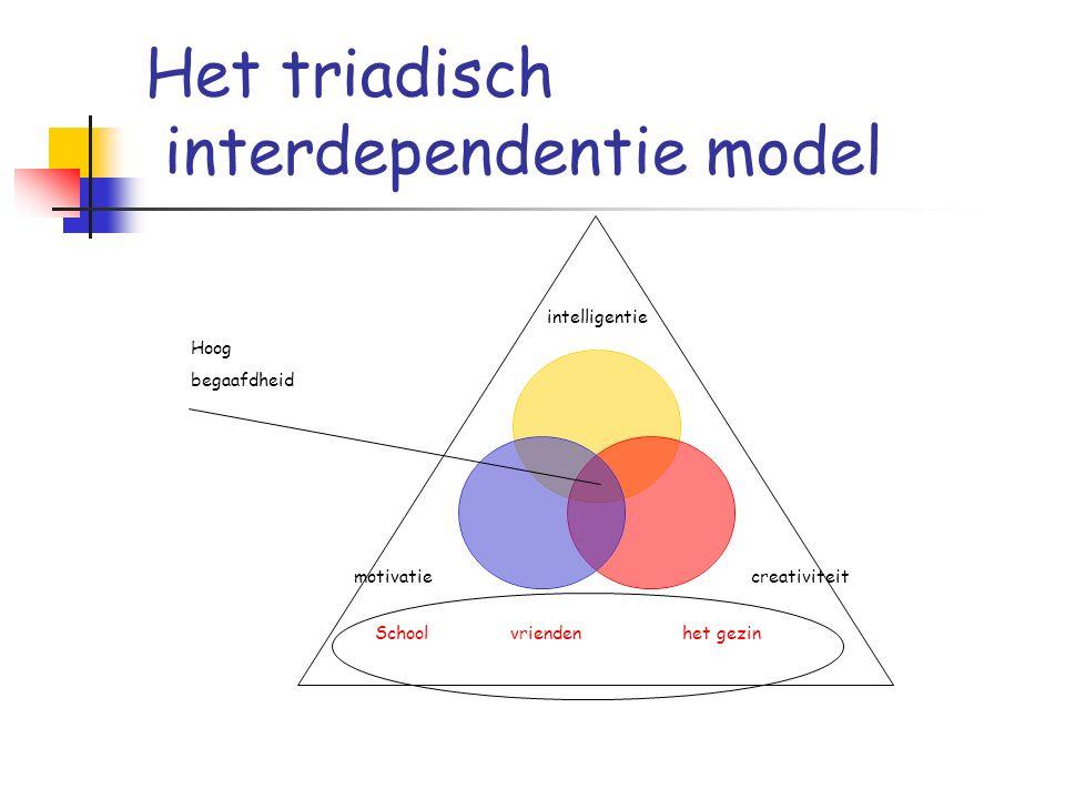 Het triadisch interdependentie model intelligentie creativiteitmotivatie Hoog begaafdheid School vrienden het gezin