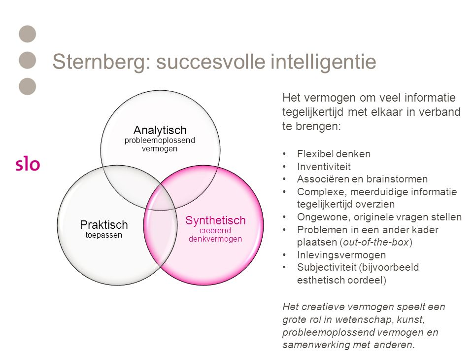 Sternberg: succesvolle intelligentie (Hoog)begaafdheid is het vermogen om deze denkvaardigheden succesvol te managen Analytisch probleemoplossend vermogen Synthetisch creërend denkvermogen Praktisch toepassen De vaardigheid die we vooral met schoolse activiteiten verbinden: Inzicht Logisch redeneren Informatie opnemen en weergeven Hoofd- en bijzaken onderscheiden Denkprocessen en oplossingsrichting(en) overzien Objectiviteit Deze vaardigheden vallen vooral samen met wat bij de meeste IQ- testen gemeten wordt.