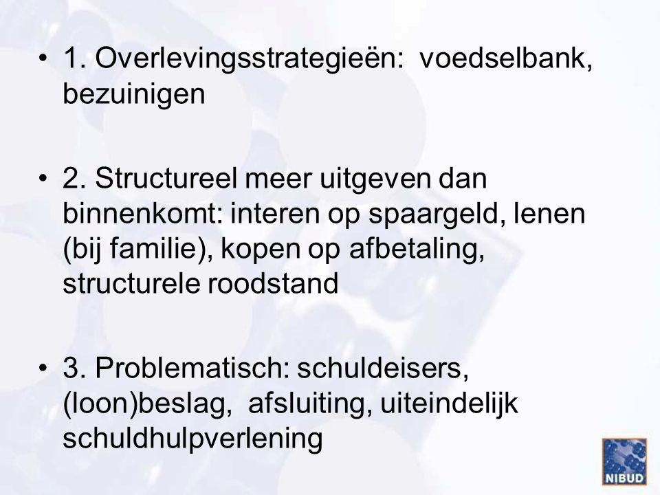 1. Overlevingsstrategieën: voedselbank, bezuinigen 2.