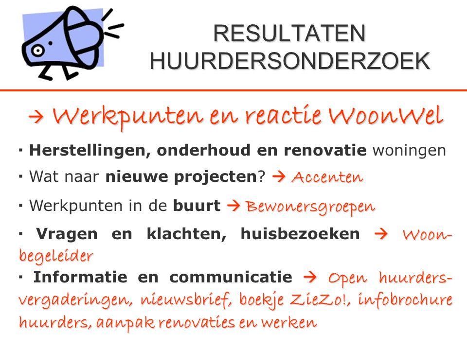 RESULTATEN HUURDERSONDERZOEK  Werkpunten en reactie WoonWel  Herstellingen, onderhoud en renovatie woningen  Accenten  Wat naar nieuwe projecten?