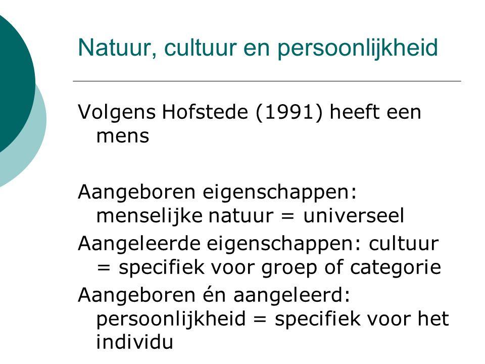 Natuur, cultuur en persoonlijkheid Volgens Hofstede (1991) heeft een mens Aangeboren eigenschappen: menselijke natuur = universeel Aangeleerde eigensc