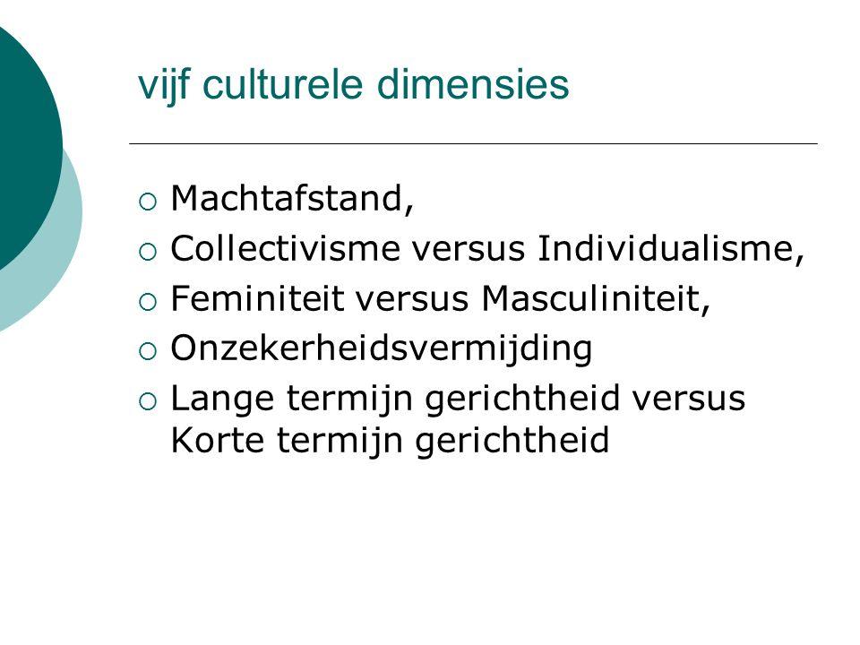 vijf culturele dimensies  Machtafstand,  Collectivisme versus Individualisme,  Feminiteit versus Masculiniteit,  Onzekerheidsvermijding  Lange te