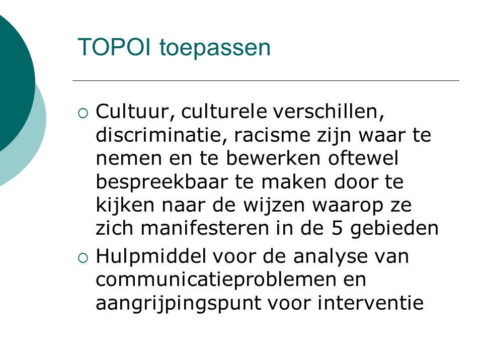 TOPOI toepassen  Cultuur, culturele verschillen, discriminatie, racisme zijn waar te nemen en te bewerken oftewel bespreekbaar te maken door te kijke